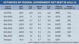 356745-government-debt