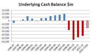 cash-balance (1)